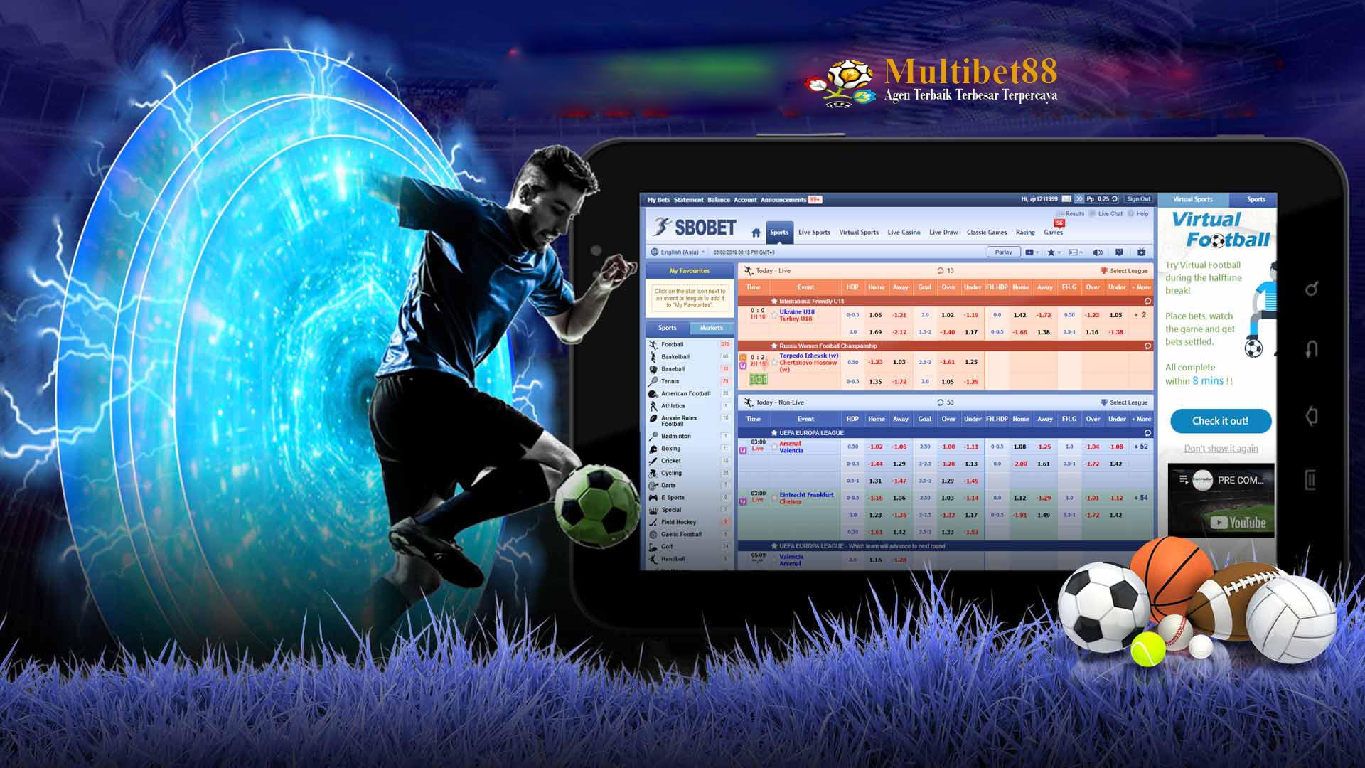 Beberapa Jenis Taruhan Judi Bola Online